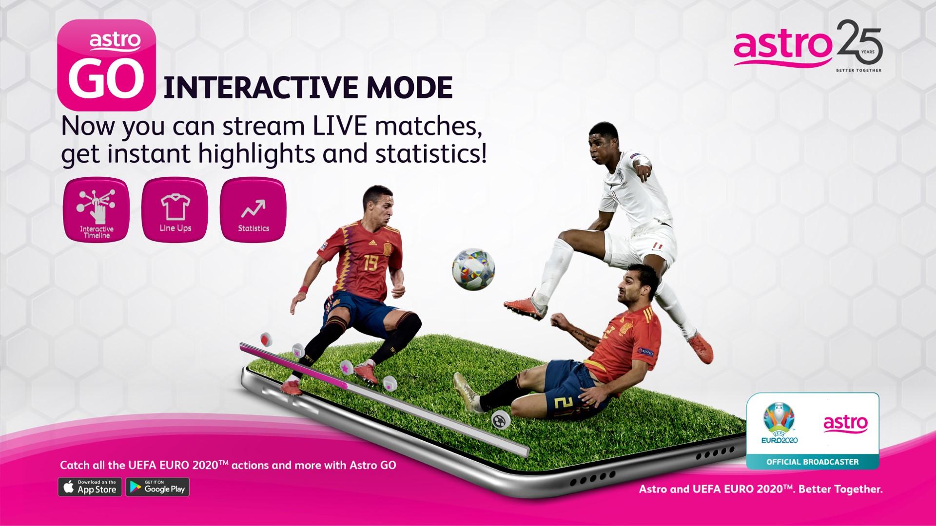 Astro GO Interactive Mode