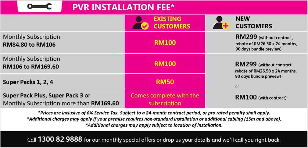 PVR Installation Fee
