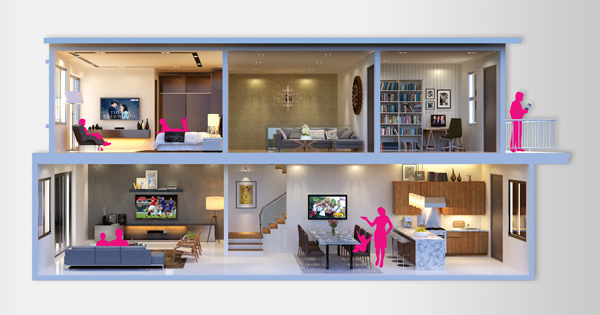 Multiroom – Watch the TV you love in different rooms | Astro