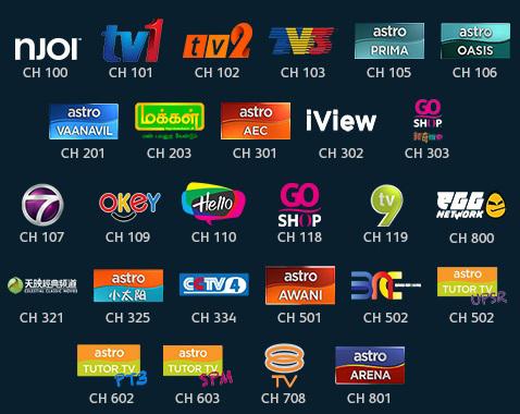 TV Channels
